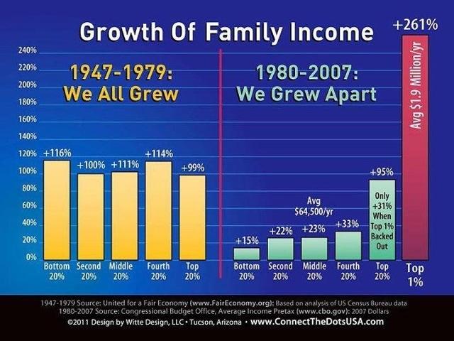 Tackling Wage Stagnation